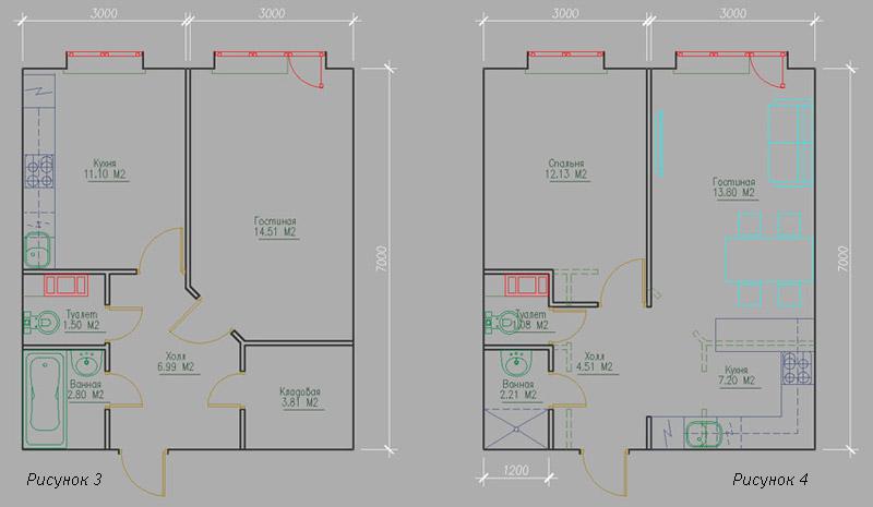 Как сделать с 1 комнатной квартиры 2 комнатную